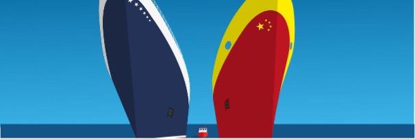 États-Unis - Danemark - Chine